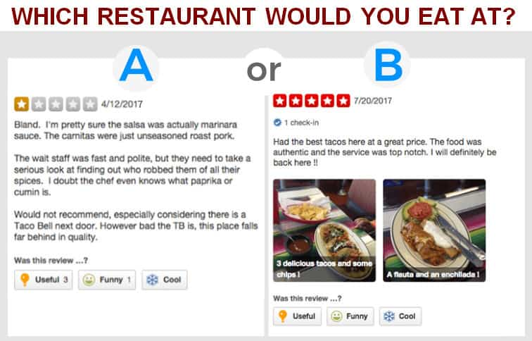 Would you rather eat at a restaurant with a bad review or a good review?